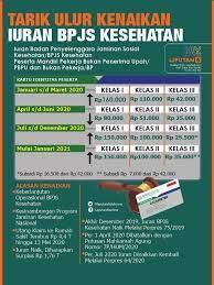 Pemerintahan Jokowi Pembangkang Konstitusi, Mahasiswa Kembali Gugat Perpres Tentang Kenaikan Iuran BPJS Kesehatan. – Foto: Skema Kenaikan Iuran BPJS Kesehatan. (Net)