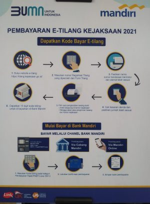 Kejari Jakpus Sudah Buka Layanan E-Tilang Sejak Januari. - Foto: Penerapan Tilang Elektronik di Kejaksaan Negeri Jakarta Pusat (Kejari Jakpus).(Ist)